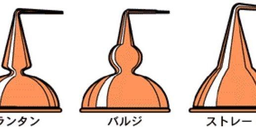 蒸留器の形
